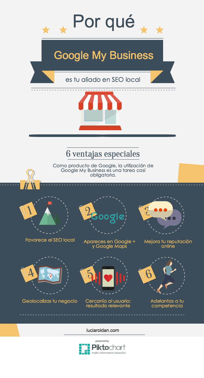 6 ventajas especiales de Google My Business
