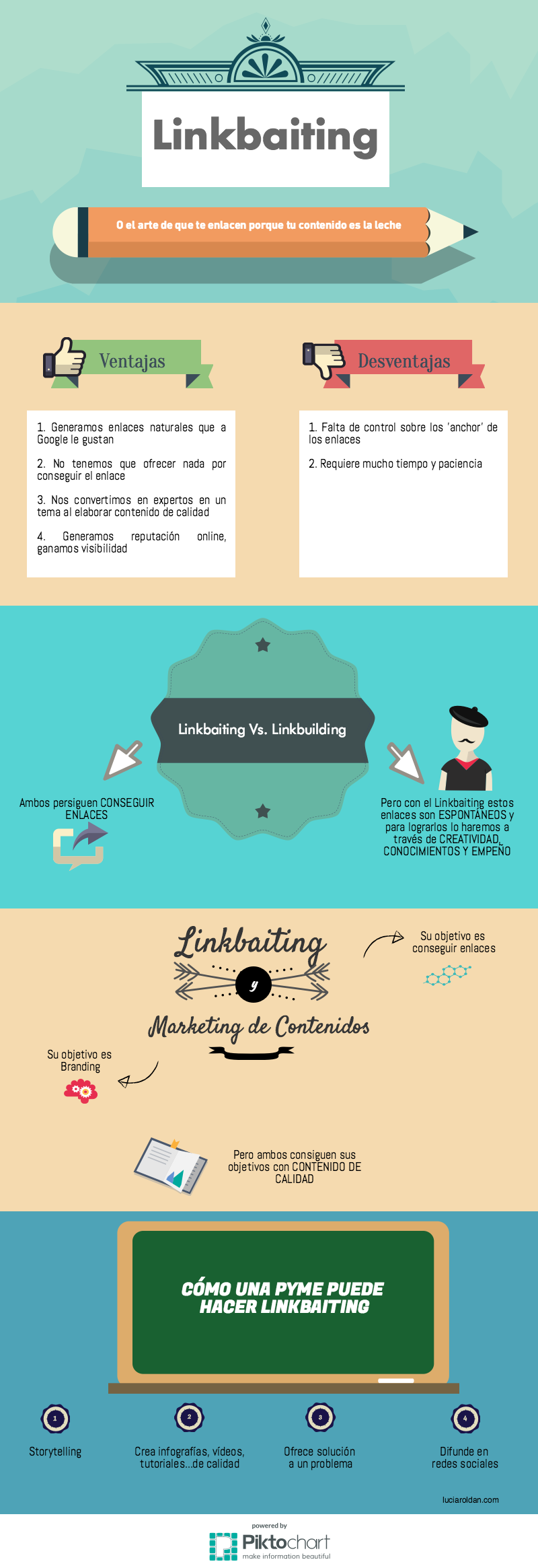 Linkbaiting - infografía