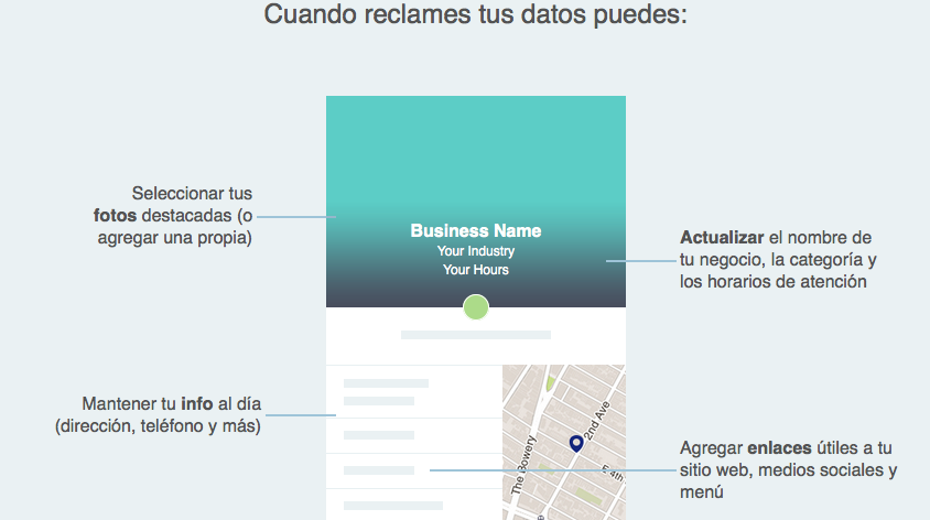 Optimiza tu perfil en Foursquare
