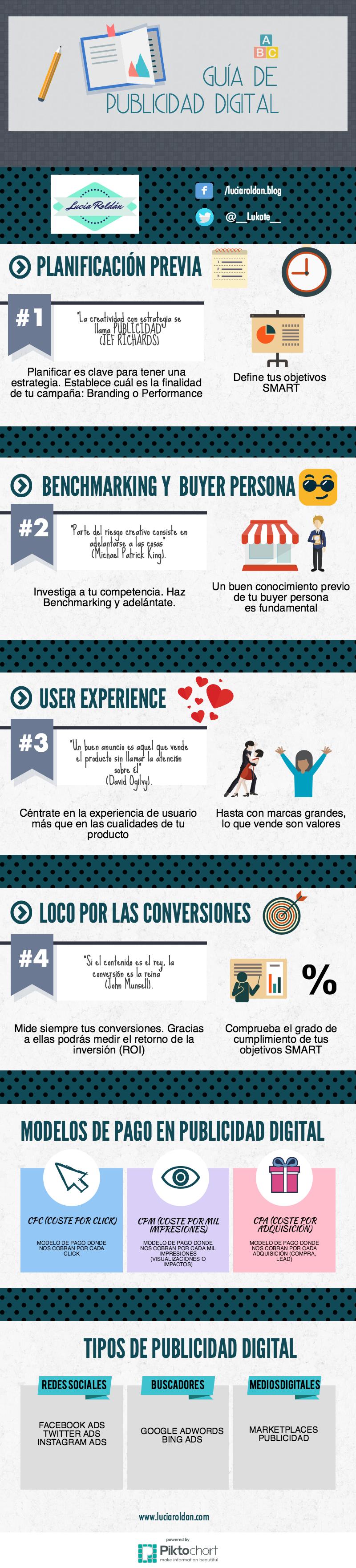 Guía de publicidad digital